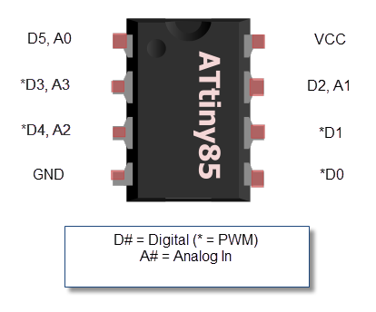 Image of Atmel Tiny85 micro-controller.